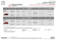 mazda Price List 12-5-2017 Page 1
