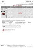 mazda Price List 8-9-2019 Page 1