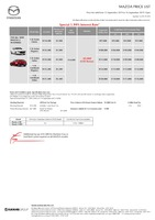mazda Price List 9-12-2019 Page 1