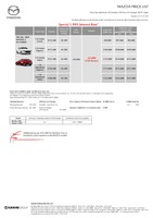 mazda Price List 10-10-2019 Page 1
