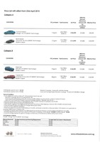 mitsubishi Price List 4-23-2015 Page 1
