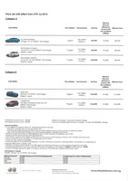 mitsubishi Price List 7-27-2015 Page 1