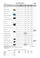 nissan Price List 12-21-2014 Page 1