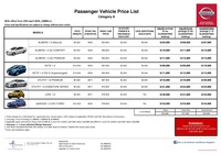 nissan Price List 4-22-2015 Page 1