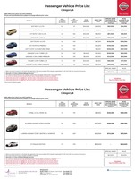nissan Price List 6-21-2017 Page 1