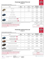 nissan Price List 2-8-2018 Page 1
