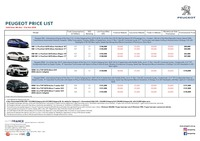 peugeot Price List 11-10-2018 Page 1