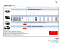 peugeot Price List 10-23-2020 Page 1