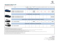 peugeot Price List 1-20-2021 Page 1