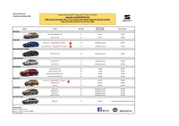 seat Price List 11-12-2018 Page 1