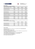 ssangyong Price List 3-16-2017 Page 1