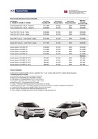 ssangyong Price List 1-24-2019 Page 1