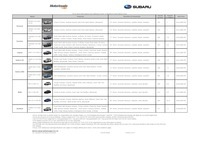 subaru Price List 6-17-2015 Page 1