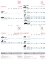 toyota Price List 6-24-2015 Page 1