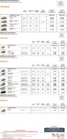toyota Price List 7-23-2015 Page 1