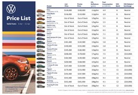 volkswagen Price List 4-8-2021 Page 1