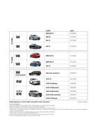 volvo Price List 5-30-2016 Page 1