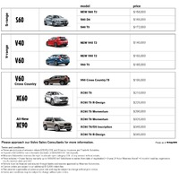 volvo Price List 8-18-2016 Page 1