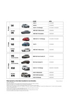 volvo Price List 1-6-2017 Page 1