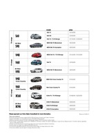 volvo Price List 2-9-2017 Page 1