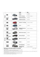 volvo Price List 5-12-2017 Page 1