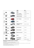 volvo Price List 7-19-2017 Page 1