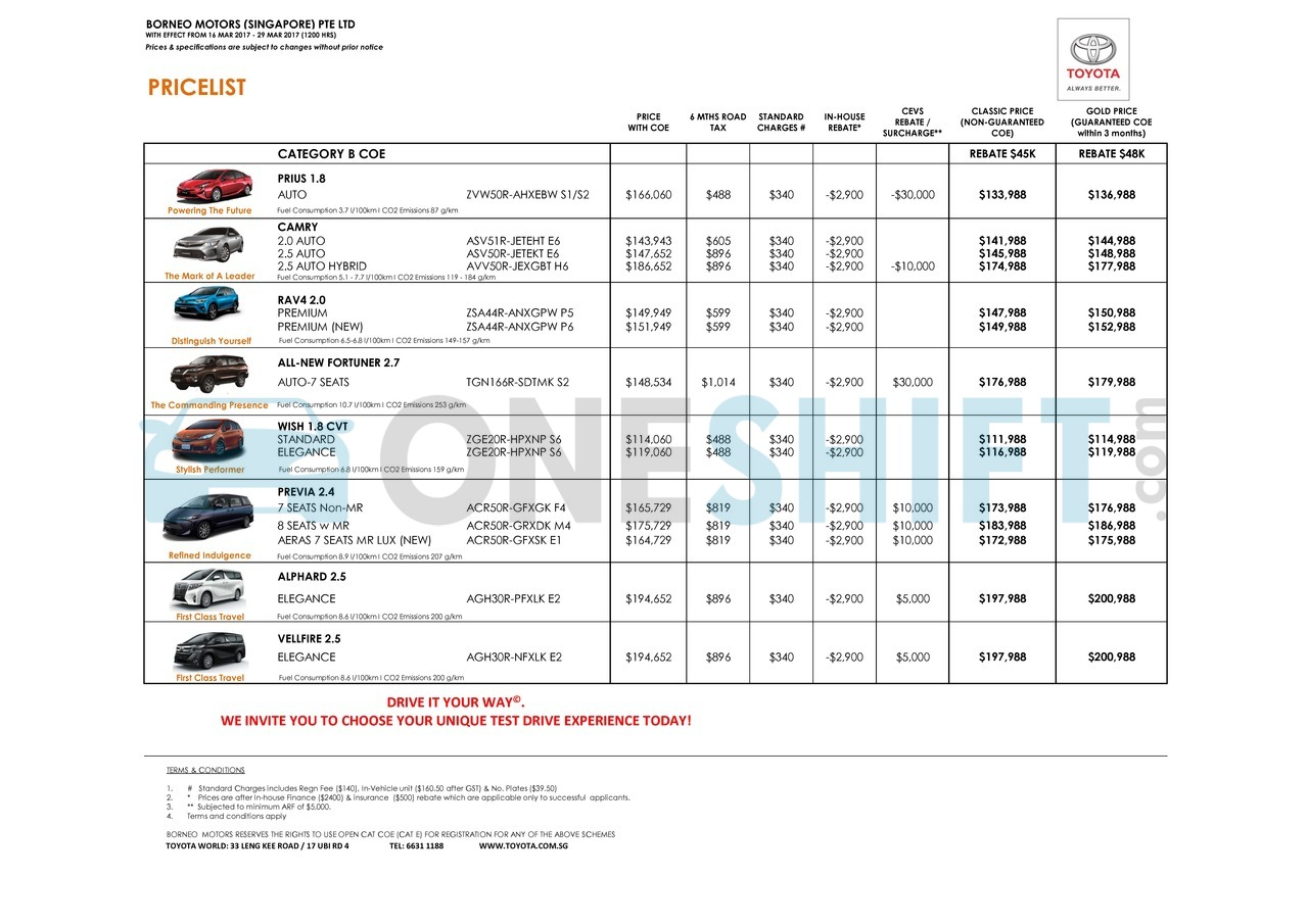 toyota Price List 3-16-2017 Page 2
